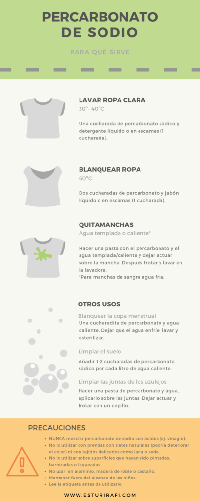 infografia percarbonato de sodio limpieza blanqueador ropa ecologico