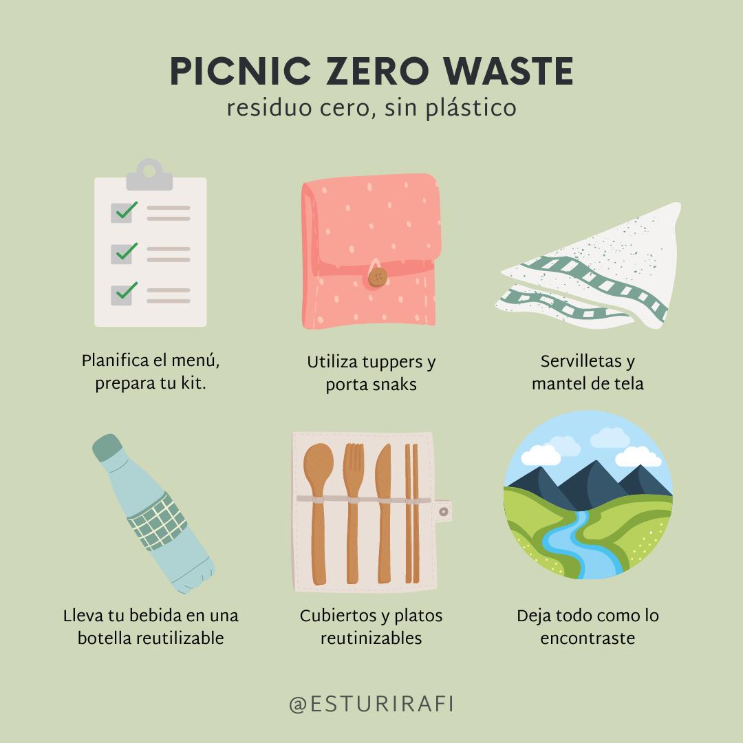 Picnic Zero Waste