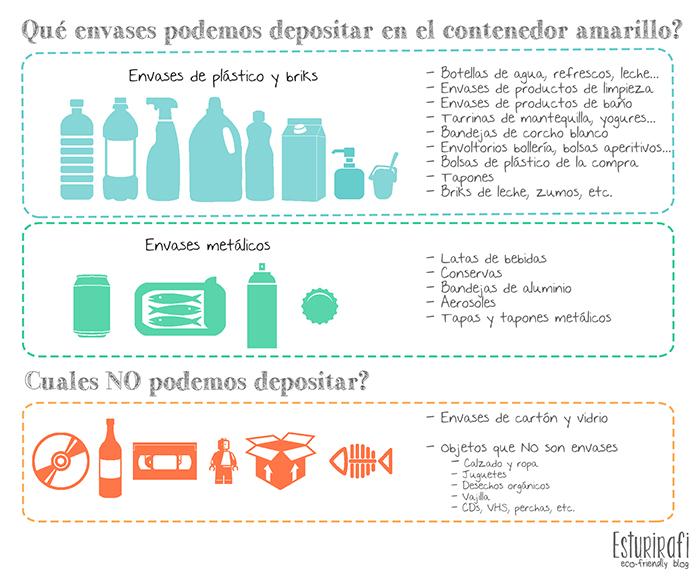 Infografía de Esturirafi en la que muestra qué envases podemos y cuales no podemos depositvar en el contenedor amarillo
